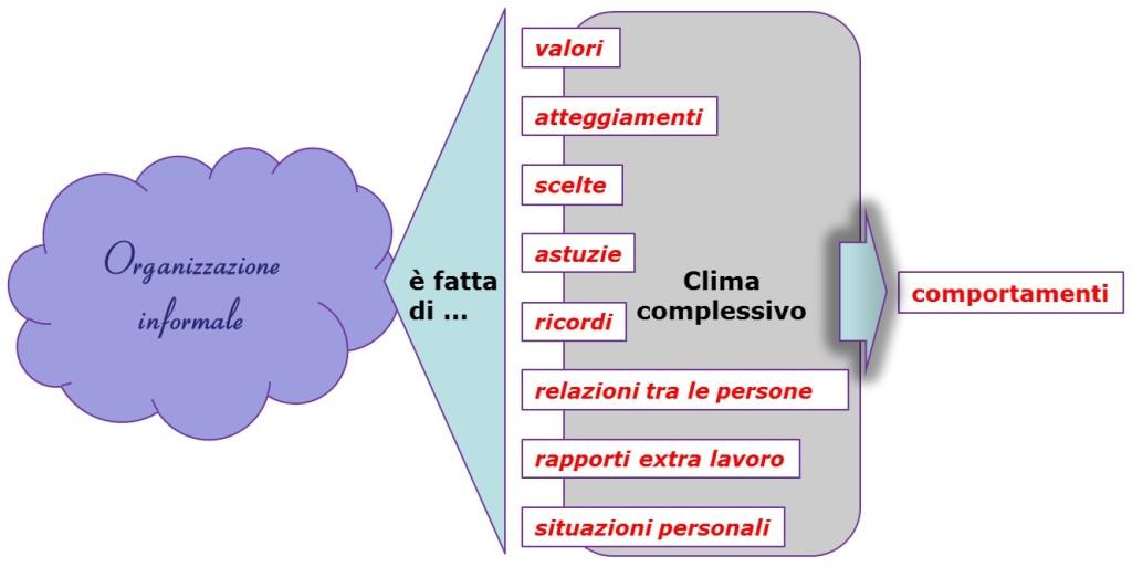 figura 8.1